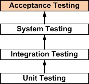 acceptance_testing