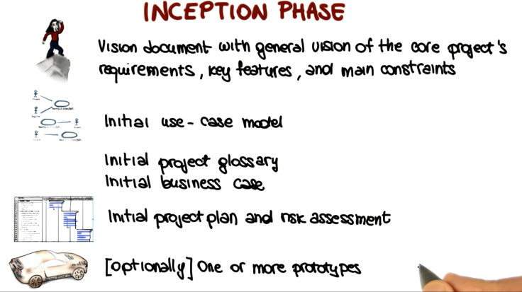inception-phase